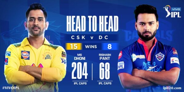 IPL 14 CSK vs DC 2nd Match Live Score, Playing XI's, Win Prediction, Result 10 April 2021